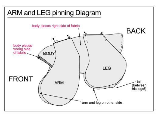 pinning diagram