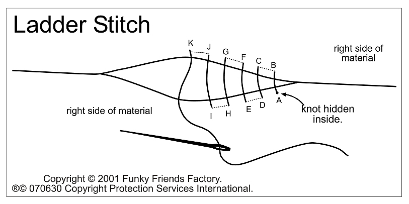 How to do a ladder stitch - Pauline McArthur