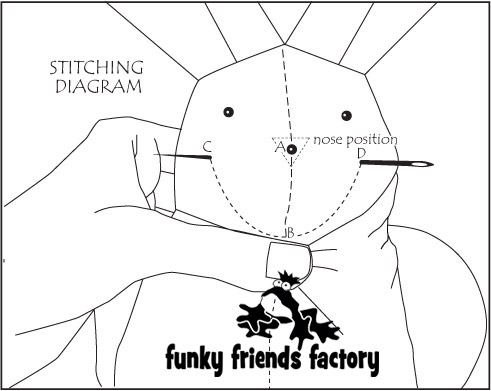 Face sewing diagram