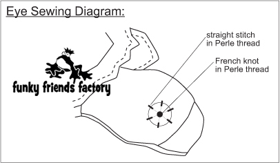 Sea Turtle eye sewing diagram