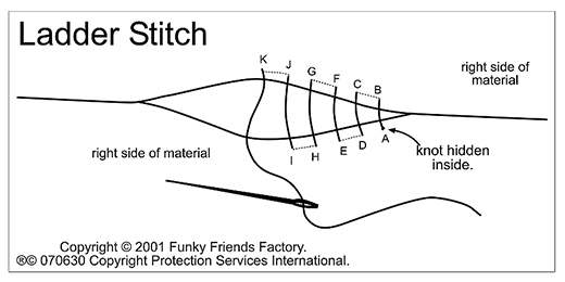 See how to sew a Ladder stitch with this simple diagram